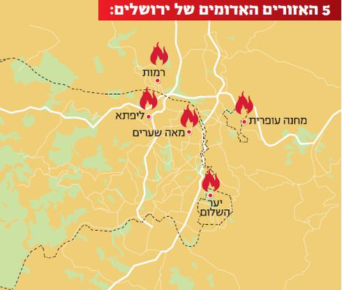 חמשת האזורים האדומים של ירושלים