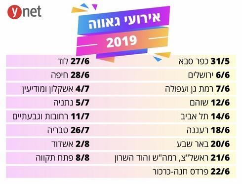 אירועי הגאווה בישראל - קיץ 2019